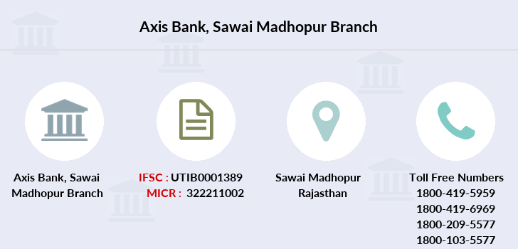 Axis-bank Sawai-madhopur branch