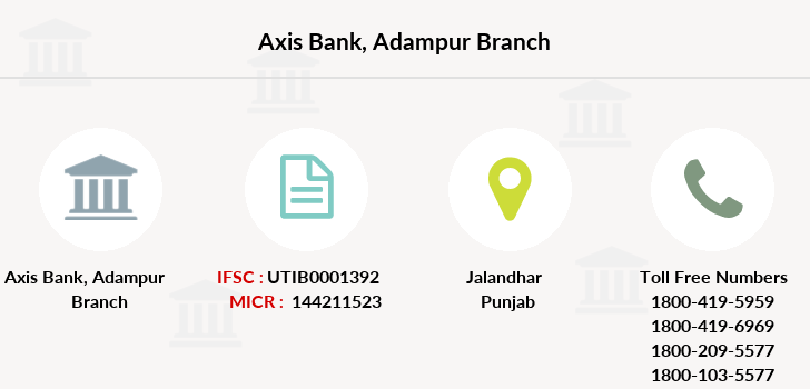 Axis-bank Adampur branch
