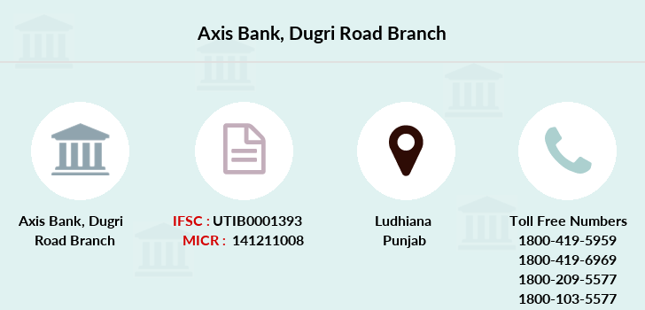 Axis-bank Dugri-road branch