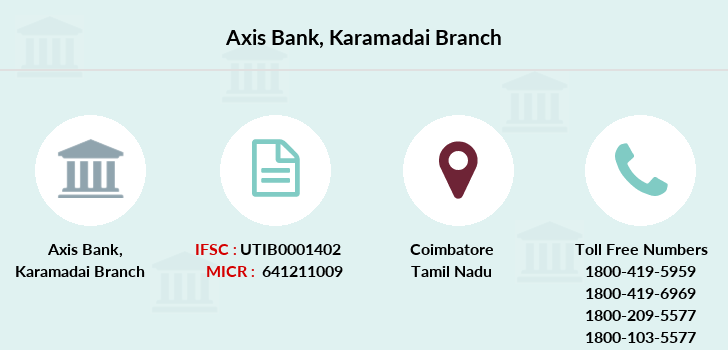 Axis-bank Karamadai branch