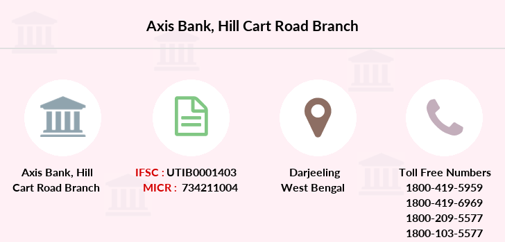 Axis-bank Hill-cart-road branch