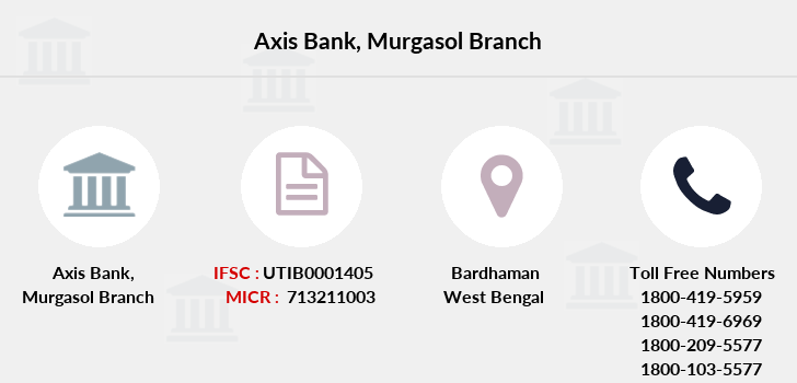 Axis-bank Murgasol branch