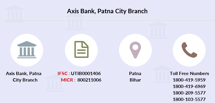 Axis-bank Patna-city branch