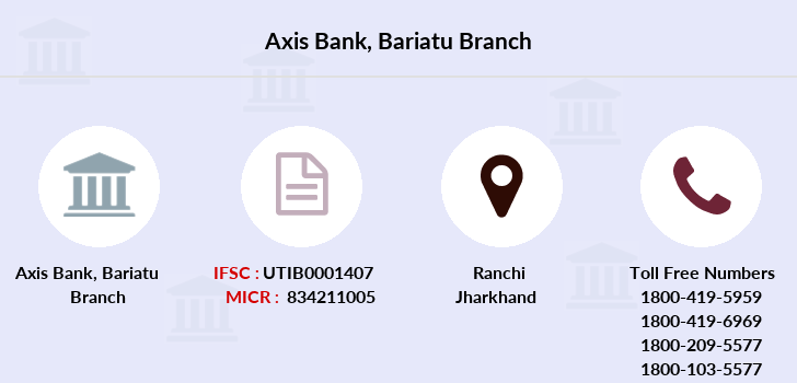 Axis-bank Bariatu branch
