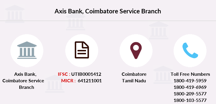 Axis-bank Coimbatore-service branch