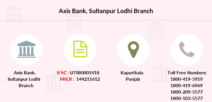 Axis-bank Sultanpur-lodhi branch