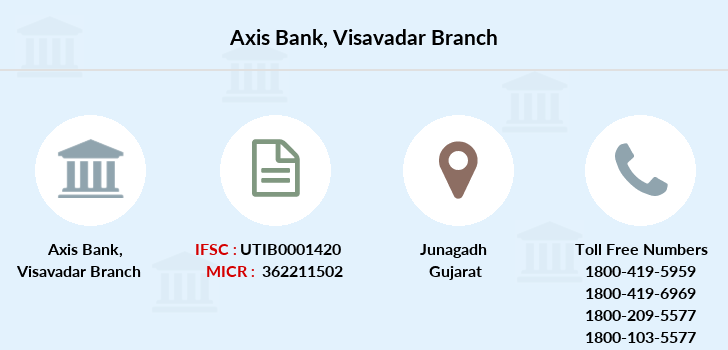 Axis-bank Visavadar branch
