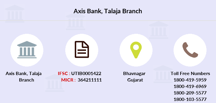 Axis-bank Talaja branch