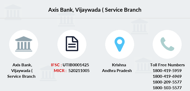 Axis-bank Vijaywada-service branch