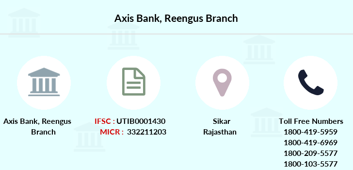 Axis-bank Reengus branch