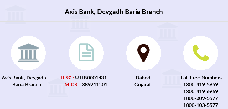 Axis-bank Devgadh-baria branch