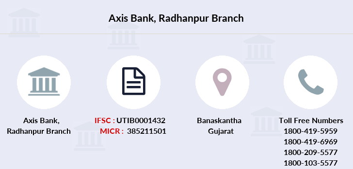Axis-bank Radhanpur branch