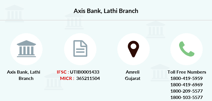 Axis-bank Lathi branch
