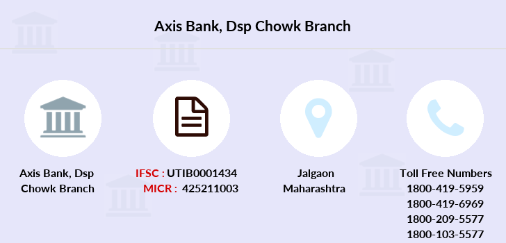Axis-bank Dsp-chowk branch