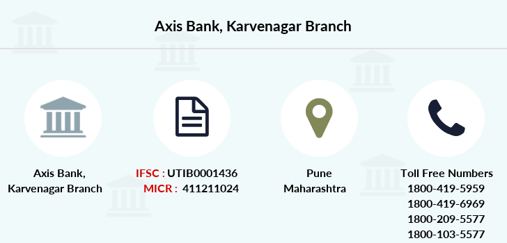 Axis-bank Karvenagar branch