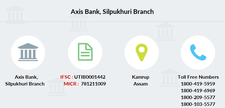 Axis-bank Silpukhuri branch