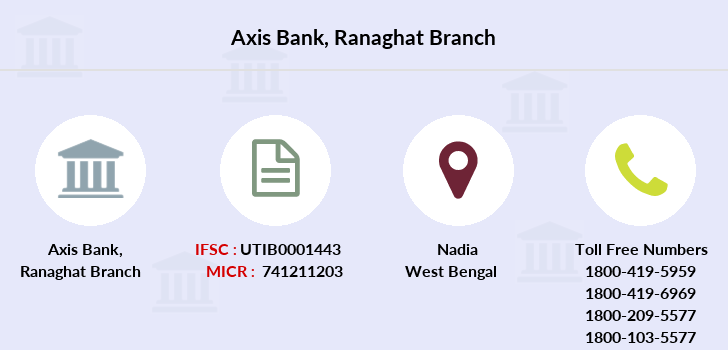 Axis-bank Ranaghat branch