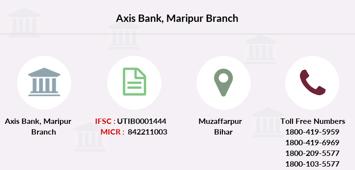 Axis-bank Maripur branch