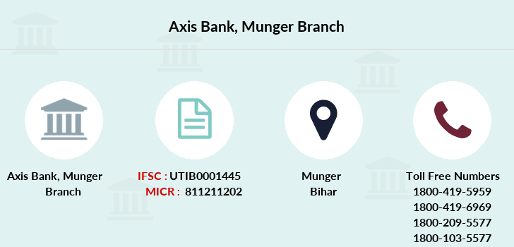 Axis-bank Munger branch