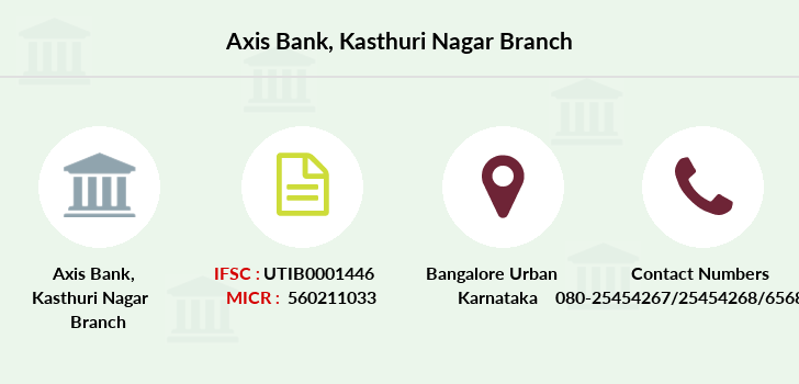 Axis-bank Kasthuri-nagar branch