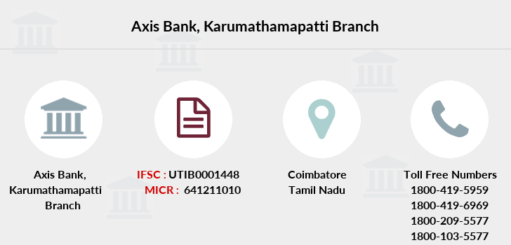 Axis-bank Karumathamapatti branch