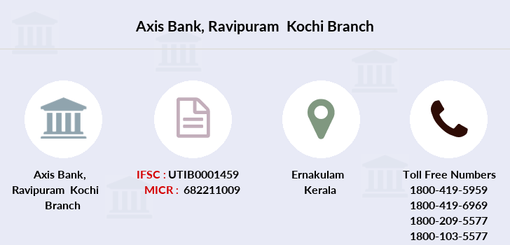 Axis-bank Ravipuram-kochi branch