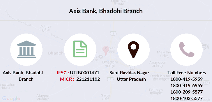 Axis-bank Bhadohi branch
