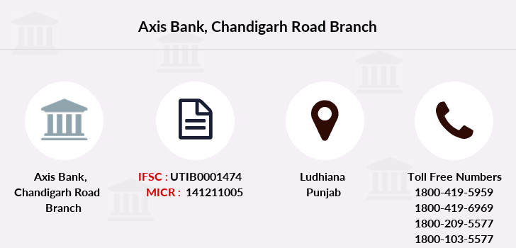 Axis-bank Chandigarh-road branch