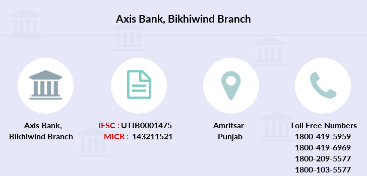 Axis-bank Bikhiwind branch