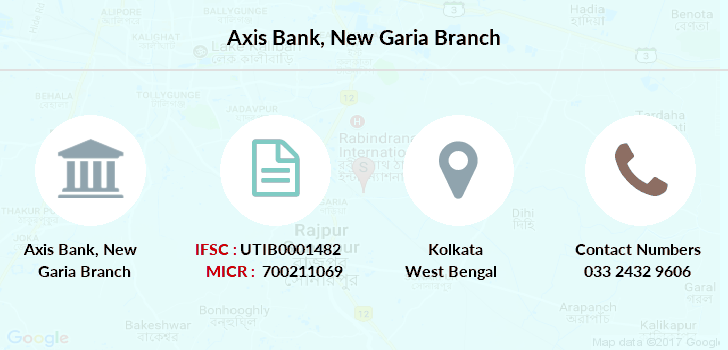 Axis-bank New-garia branch