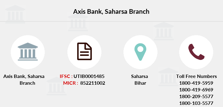 Axis-bank Saharsa branch