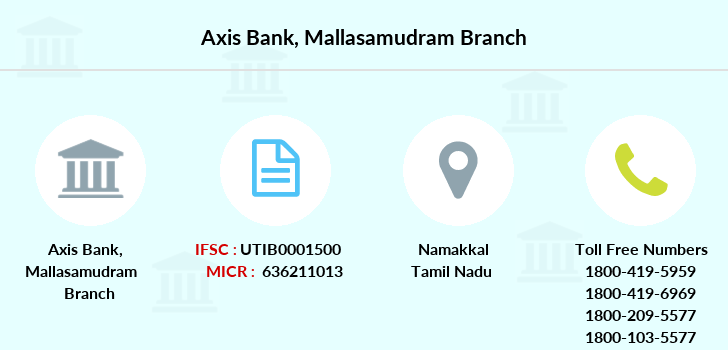 Axis-bank Mallasamudram branch
