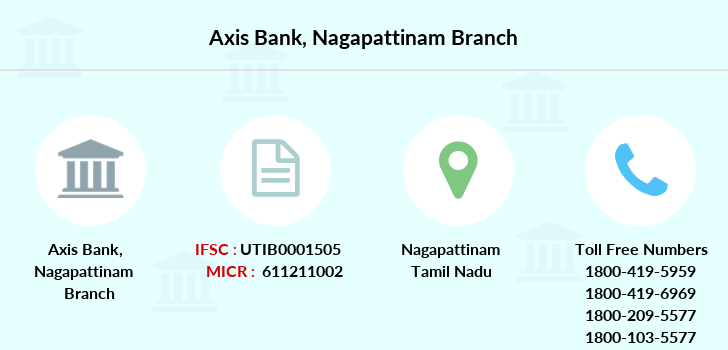 Axis-bank Nagapattinam branch