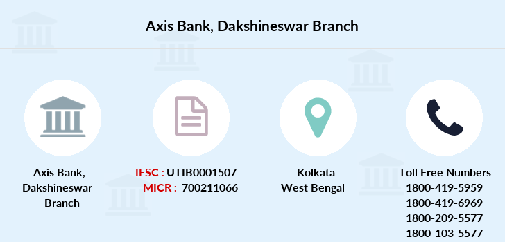 Axis-bank Dakshineswar branch