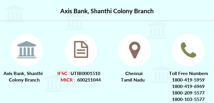 Axis-bank Shanthi-colony branch
