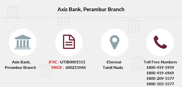 Axis-bank Perambur branch