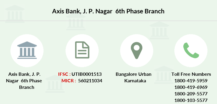 Axis-bank J-p-nagar-6th-phase branch