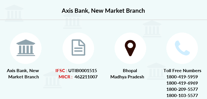 Axis-bank New-market branch