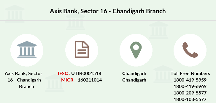 Axis-bank Sector-16-chandigarh branch