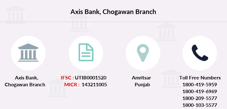 Axis-bank Chogawan branch