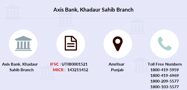 Axis-bank Khadaur-sahib branch