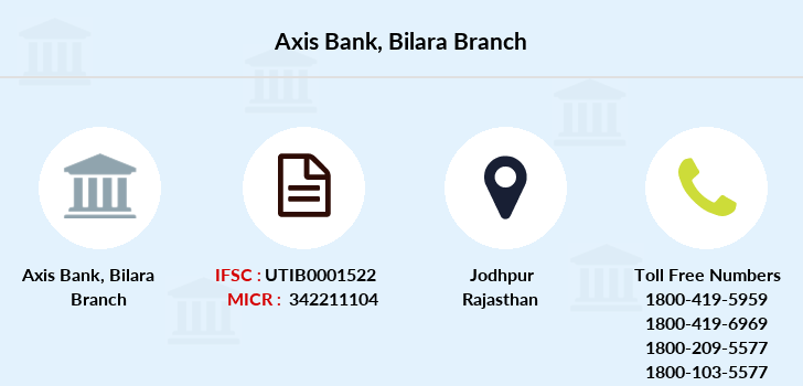 Axis-bank Bilara branch