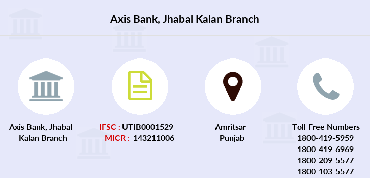 Axis-bank Jhabal-kalan branch
