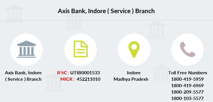 Axis-bank Indore-service branch