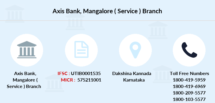 Axis-bank Mangalore-service branch