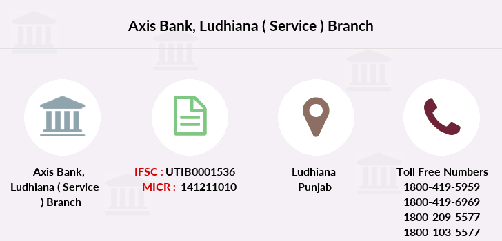 Axis-bank Ludhiana-service branch