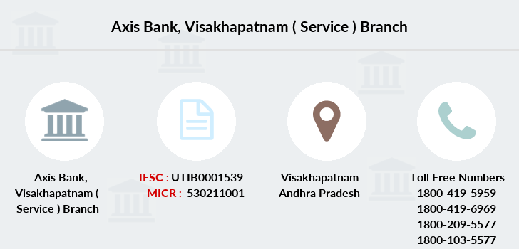Axis-bank Visakhapatnam-service branch