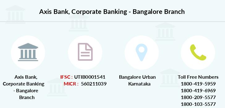 axis bank ltd bangalore branches