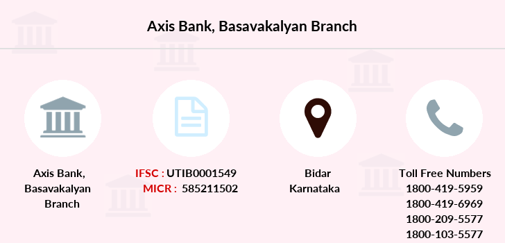 Axis-bank Basavakalyan branch