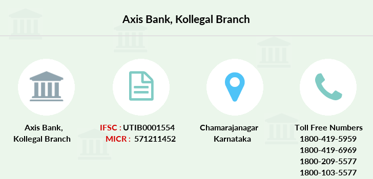Axis-bank Kollegal branch